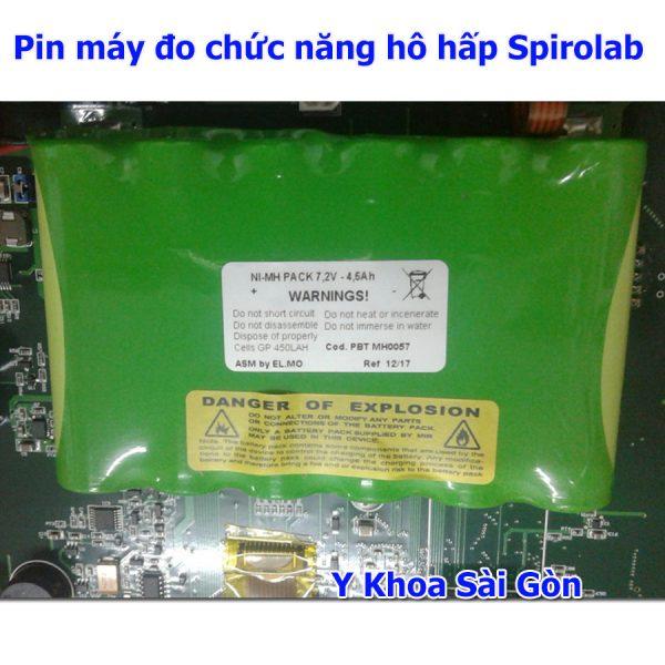 Pin Spirolab